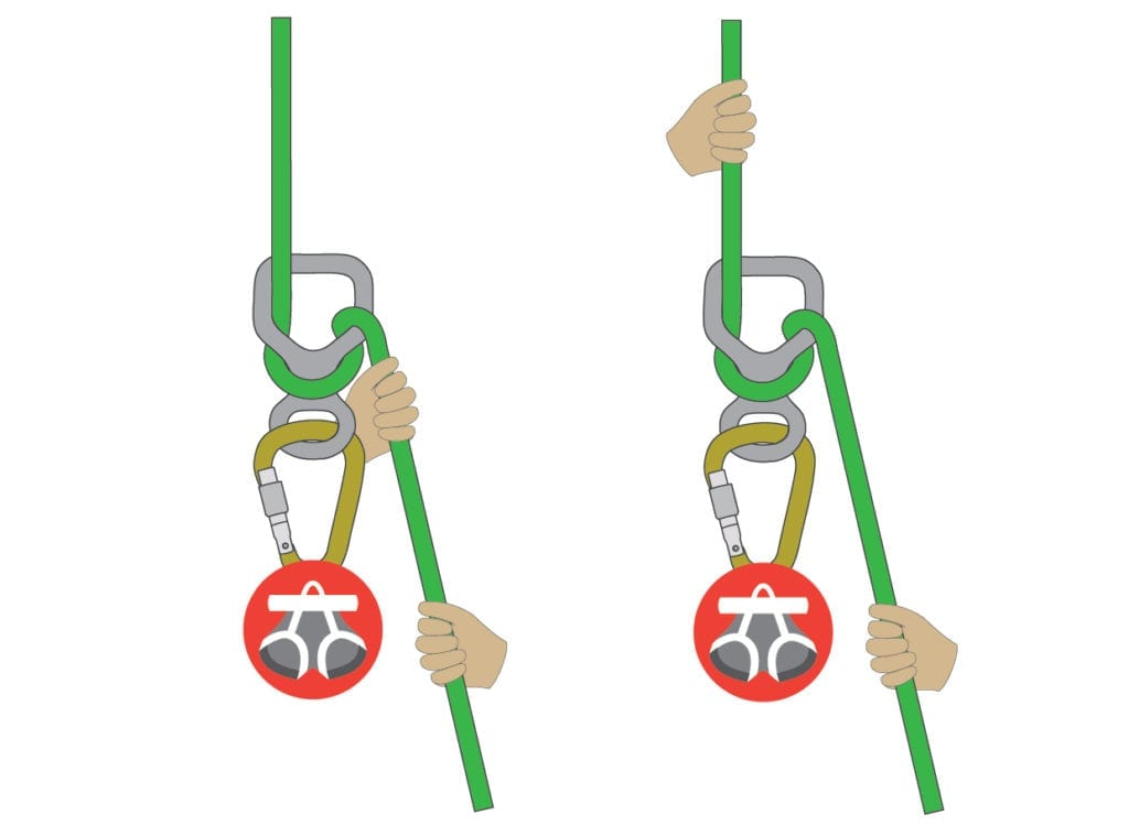 figure 8 abseiling hand positions