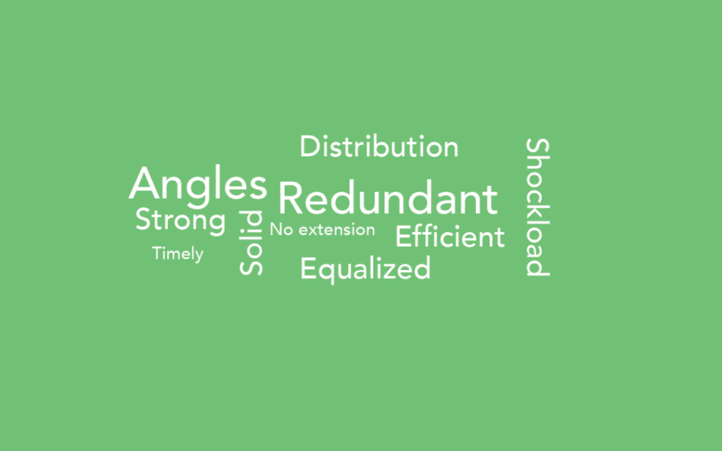 Anchor acronyms